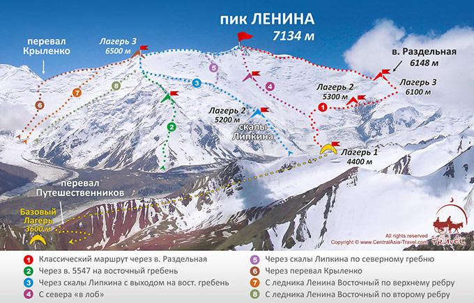 Схема восхождения на Пик Ленина